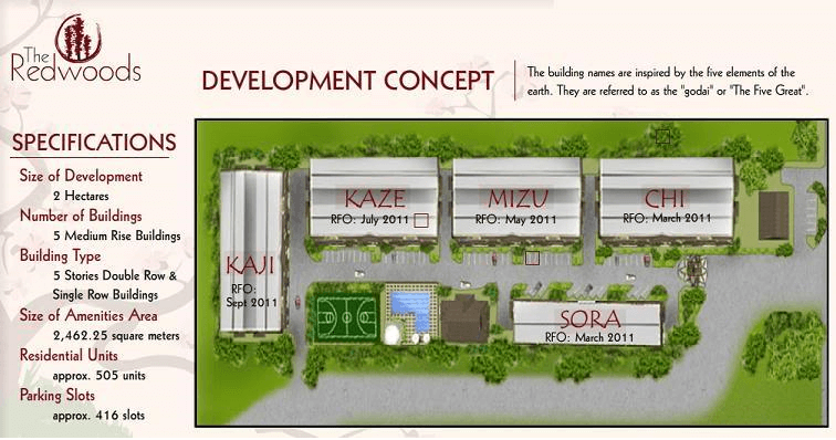 Redwoods DMCI Site Development Plan